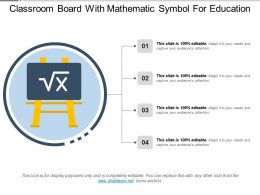 Classroom Board With Mathematic Symbol For Education