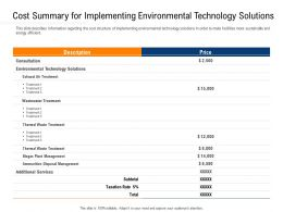 Clean Technology Cost Summary For Implementing Environmental Technology Solutions