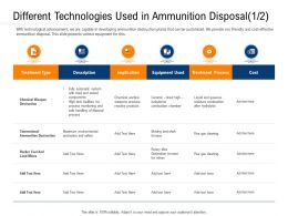 Clean Technology Different Technologies Used In Ammunition Disposal R746