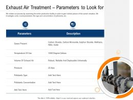 Clean Technology Exhaust Air Treatment Parameters To Look For Ppt Smartart