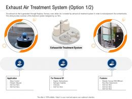 Clean Technology Exhaust Air Treatment System R747 Ppt Powerpoint Skills