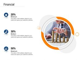 Clean Technology Financial Ppt Powerpoint Presentation Ideas Design Templates