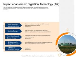 Clean Technology Impact Of Anaerobic Digestion Technology R749