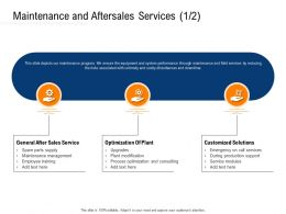 Clean Technology Maintenance And Aftersales Services R751 Ppt Themes