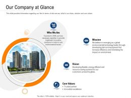 Clean Technology Our Company At Glance Ppt Powerpoint Presentation Model Format