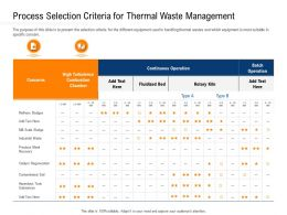 Clean Technology Process Selection Criteria For Thermal Waste Management