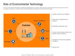 Clean Technology Role Of Environmental Technology Ppt Graphics Design