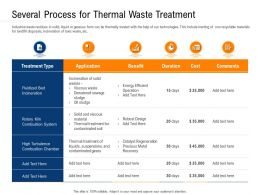 Clean Technology Several Process For Thermal Waste Treatment Ppt Smartart