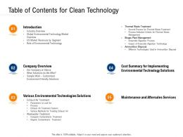 Clean Technology Table Of Contents For Clean Technology Ppt Powerpoint Portfolio