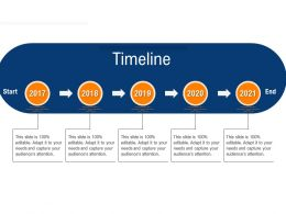 Clean Technology Timeline R754 Ppt Powerpoint Presentation Files