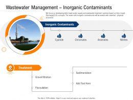 Clean Technology Wastewater Management Inorganic Contaminants