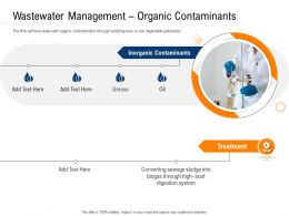 Clean Technology Wastewater Management Organic Contaminants