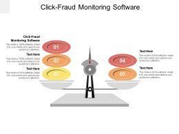 Click Fraud Monitoring Software Ppt Powerpoint Presentation Professional Guide Cpb