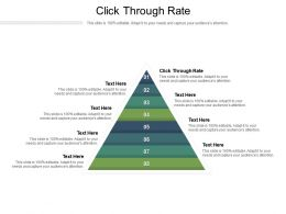 Click Through Rate Ppt Powerpoint Presentation Infographic Template Slideshow Cpb