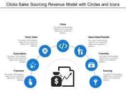 Clicks Sales Sourcing Revenue Model With Circles And Icons