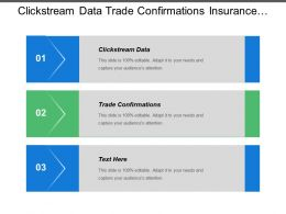 Clickstream Data Trade Confirmations Insurance Claims Social Chart Data
