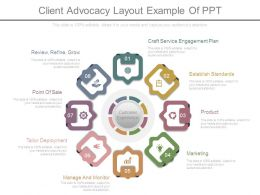 Client Advocacy Layout Example Of Ppt