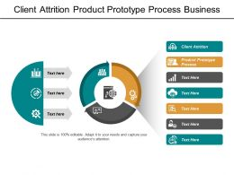 Client Attrition Product Prototype Process Business Management Case Cpb