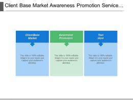 Client Base Market Market Awareness Promotion Service Implementation