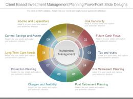 Client Based Investment Management Planning Powerpoint Slide Designs