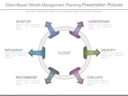 Client Based Wealth Management Planning Presentation Pictures