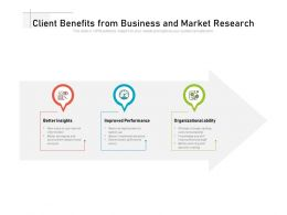 Client Benefits From Business And Market Research