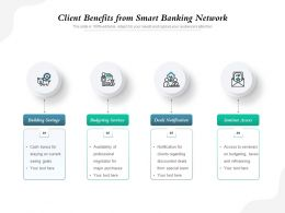 Client Benefits From Smart Banking Network
