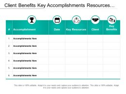 Client Benefits Key Accomplishments Resources Table With Date
