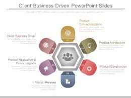 Client Business Driven Powerpoint Slides