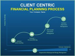 Client Centric Financial Planning Process PowerPoint Presentation Slides