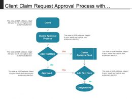 Client Claim Request Approval Process With Boxes And Arrows