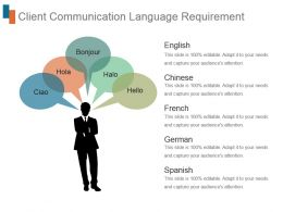 Client Communication Language Requirement Powerpoint Slide