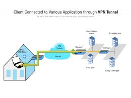 Client Connected To Various Application Through VPN Tunnel