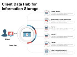 Client Data Hub For Information Storage