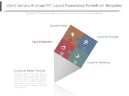 Client Demand Analysis Ppt Layout Presentation Powerpoint Templates