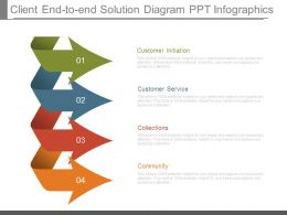 Client End To End Solution Diagram Ppt Infographics