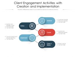 Client Engagement Activities With Creation And Implementation