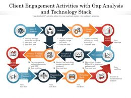 Client Engagement Activities With Gap Analysis And Technology Stack
