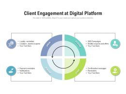 Client Engagement At Digital Platform