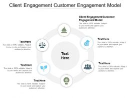 Client Engagement Customer Engagement Model Ppt Powerpoint Presentation Slides Picture Cpb