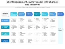 Client Engagement Journey Model With Channels And Initiatives