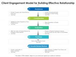 Client Engagement Model For Building Effective Relationship
