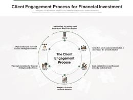 Client Engagement Process For Financial Investment