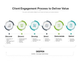 Client Engagement Process To Deliver Value