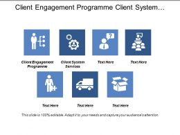 Client Engagement Programme Client System Services Corporate Performance Management Cpb
