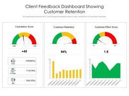 Client Feedback Dashboard Showing Customer Retention