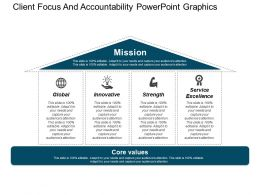 Client Focus And Accountability Powerpoint Graphics