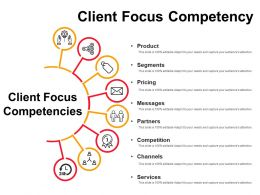 Client Focus Competency Powerpoint Guide