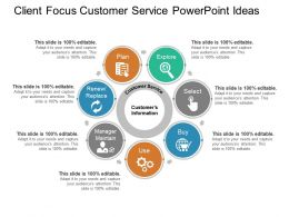 Client Focus Customer Service Powerpoint Ideas