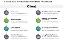 Client Focus For Business Powerpoint Presentation